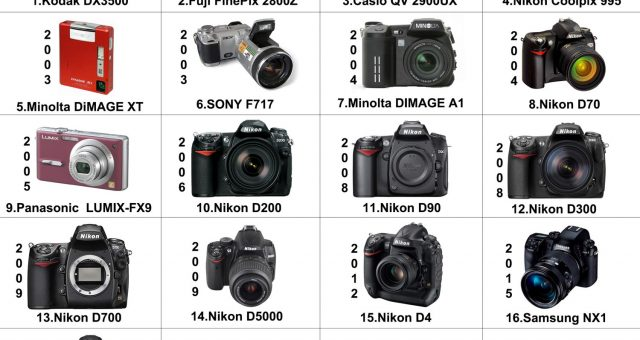Sony A9 A7R3入手不開箱心得 (12):Sony婚禮攝影分享會補充-Sony A9-耐用性/快門時滯/機身設定/電池續航力